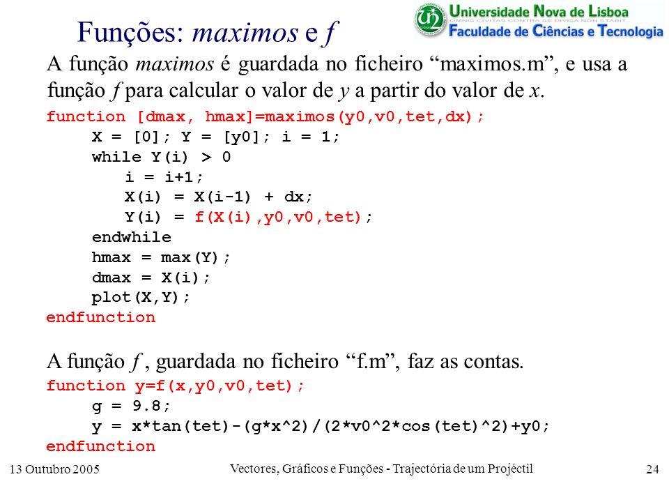 13 Outubro 2005 Vectores, Gráficos e Funções - Trajectória de um Projéctil 24 Funções: maximos e f A função maximos é guardada no ficheiro maximos.m,