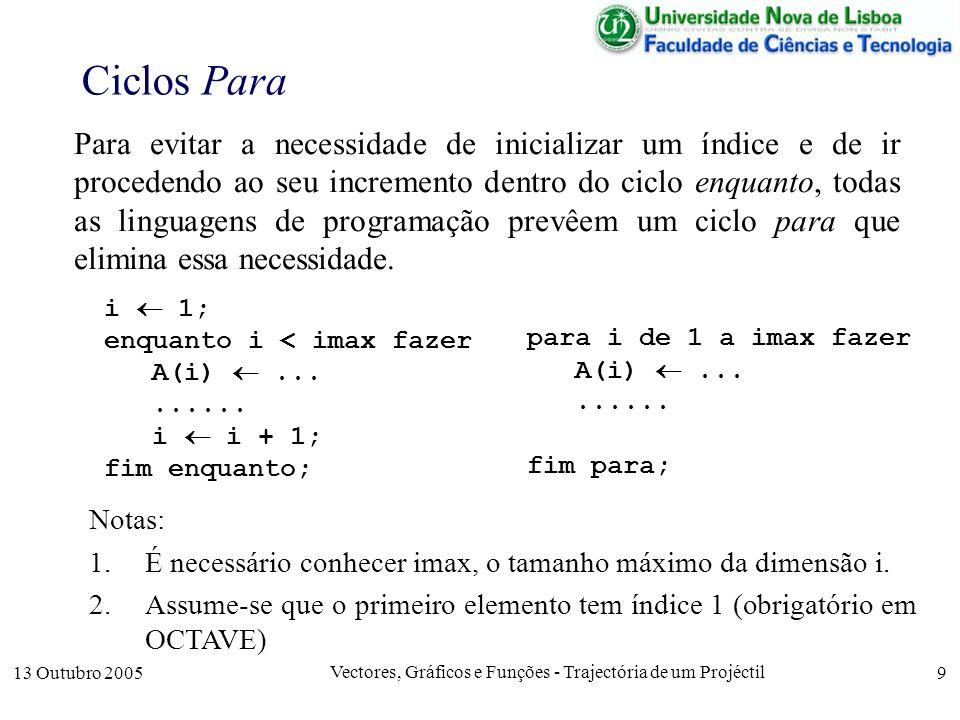 13 Outubro 2005 Vectores, Gráficos e Funções - Trajectória de um Projéctil 10 Alterações ao Algoritmo O algoritmo para simulação da trajectória de um projéctil pode ser decomposto em 3 componentes 1.