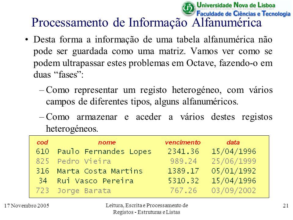 17 Novembro 2005 Leitura, Escrita e Processamento de Registos - Estruturas e Listas 21 Processamento de Informação Alfanumérica Desta forma a informação de uma tabela alfanumérica não pode ser guardada como uma matriz.