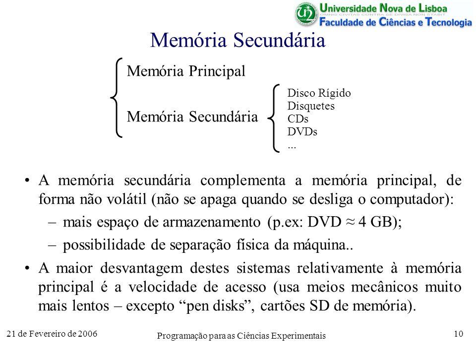 21 de Fevereiro de 2006 Programação para as Ciências Experimentais 10 Memória Secundária Memória Principal Memória Secundária Disco Rígido Disquetes CDs DVDs...