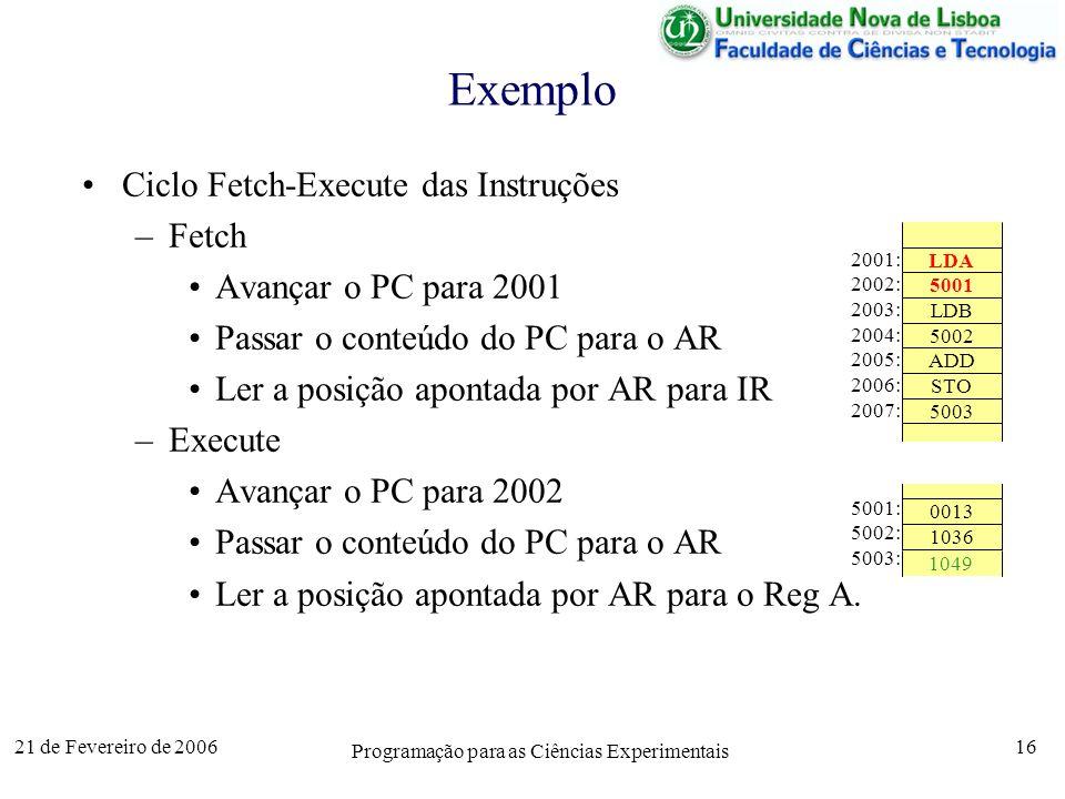 21 de Fevereiro de 2006 Programação para as Ciências Experimentais 16 Exemplo Ciclo Fetch-Execute das Instruções –Fetch Avançar o PC para 2001 Passar o conteúdo do PC para o AR Ler a posição apontada por AR para IR –Execute Avançar o PC para 2002 Passar o conteúdo do PC para o AR Ler a posição apontada por AR para o Reg A.