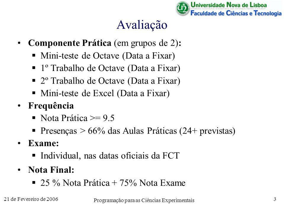 21 de Fevereiro de 2006 Programação para as Ciências Experimentais 3 Avaliação Componente Prática (em grupos de 2): Mini-teste de Octave (Data a Fixar) 1º Trabalho de Octave (Data a Fixar) 2º Trabalho de Octave (Data a Fixar) Mini-teste de Excel (Data a Fixar) Frequência Nota Prática >= 9.5 Presenças > 66% das Aulas Práticas (24+ previstas) Exame: Individual, nas datas oficiais da FCT Nota Final: 25 % Nota Prática + 75% Nota Exame