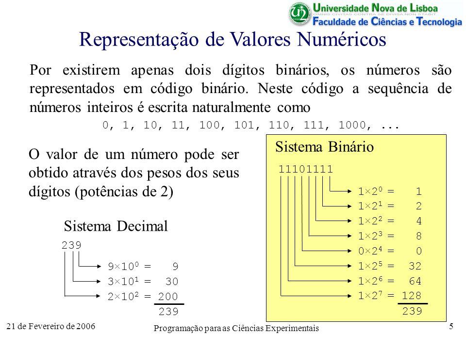 21 de Fevereiro de 2006 Programação para as Ciências Experimentais 5 Sistema Decimal 239 9×10 0 = 9 3×10 1 = 30 2×10 2 = 200 239 Sistema Binário 11101111 1×2 0 = 1 1×2 1 = 2 1×2 2 = 4 239 1×2 3 = 8 0×2 4 = 0 1×2 5 = 32 1×2 6 = 64 1×2 7 = 128 0, 1, 10, 11, 100, 101, 110, 111, 1000,...