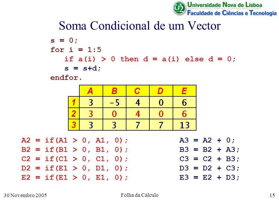 30 Novembro 2005 Folha da Cálculo 15 Soma Condicional de um Vector s = 0; for i = 1:5 if a(i) > 0 then d = a(i) else d = 0; s = s+d; endfor.
