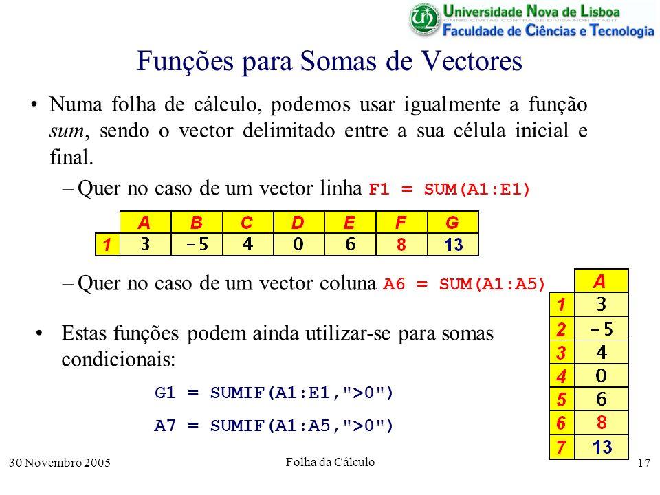 30 Novembro 2005 Folha da Cálculo 17 Funções para Somas de Vectores Numa folha de cálculo, podemos usar igualmente a função sum, sendo o vector delimitado entre a sua célula inicial e final.