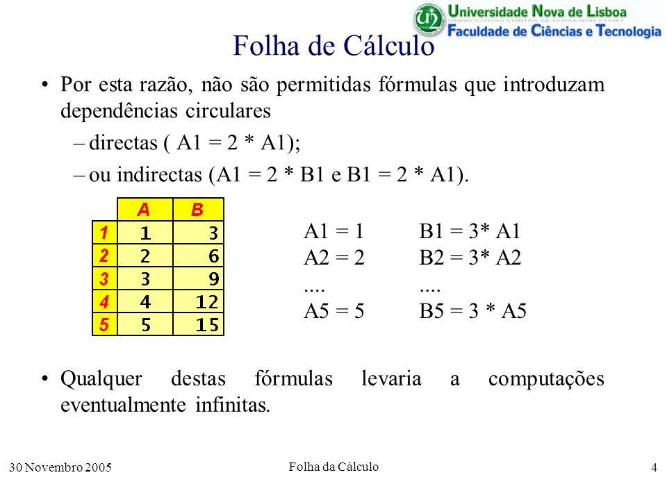 30 Novembro 2005 Folha da Cálculo 4 Folha de Cálculo Por esta razão, não são permitidas fórmulas que introduzam dependências circulares –directas ( A1 = 2 * A1); –ou indirectas (A1 = 2 * B1 e B1 = 2 * A1).