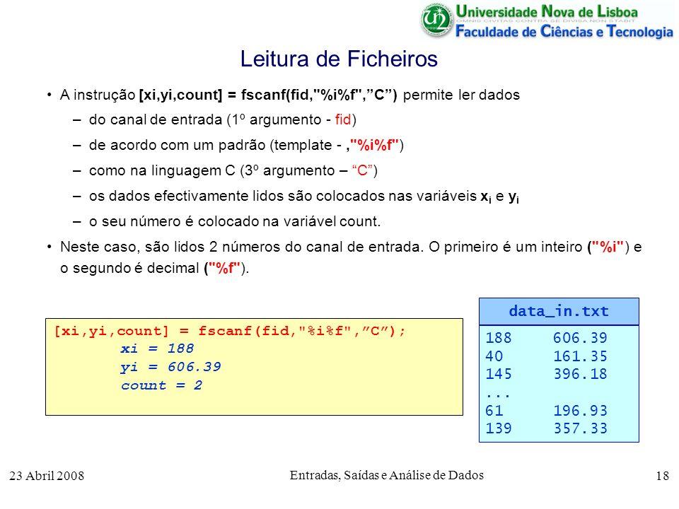 23 Abril 2008 Entradas, Saídas e Análise de Dados 18 A instrução [xi,yi,count] = fscanf(fid, %i%f ,C) permite ler dados –do canal de entrada (1º argumento - fid) –de acordo com um padrão (template -, %i%f ) –como na linguagem C (3º argumento – C) –os dados efectivamente lidos são colocados nas variáveis x i e y i –o seu número é colocado na variável count.