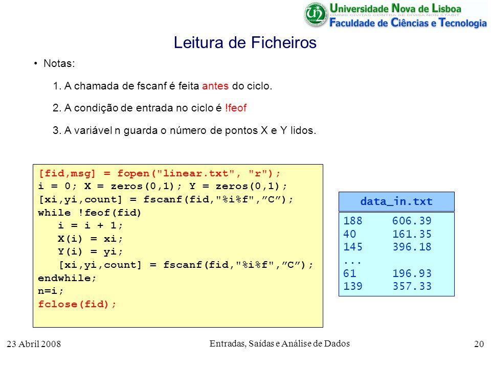 23 Abril 2008 Entradas, Saídas e Análise de Dados 20 Notas: 1.A chamada de fscanf é feita antes do ciclo.