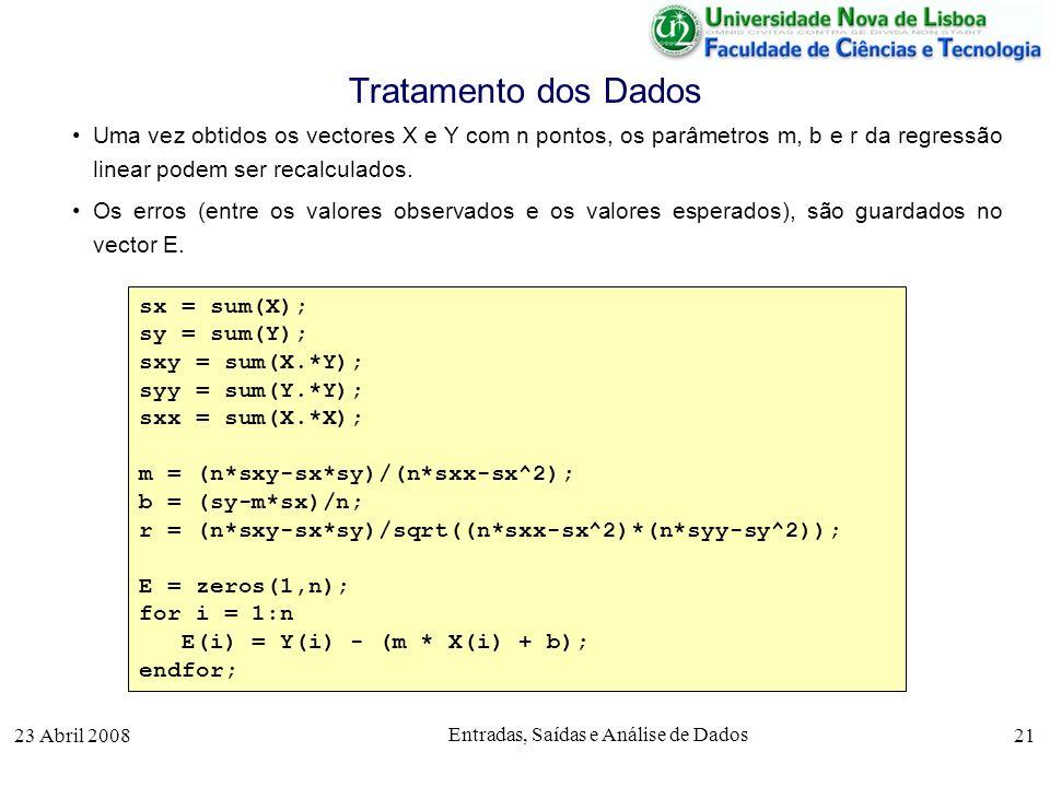 23 Abril 2008 Entradas, Saídas e Análise de Dados 21 Uma vez obtidos os vectores X e Y com n pontos, os parâmetros m, b e r da regressão linear podem ser recalculados.