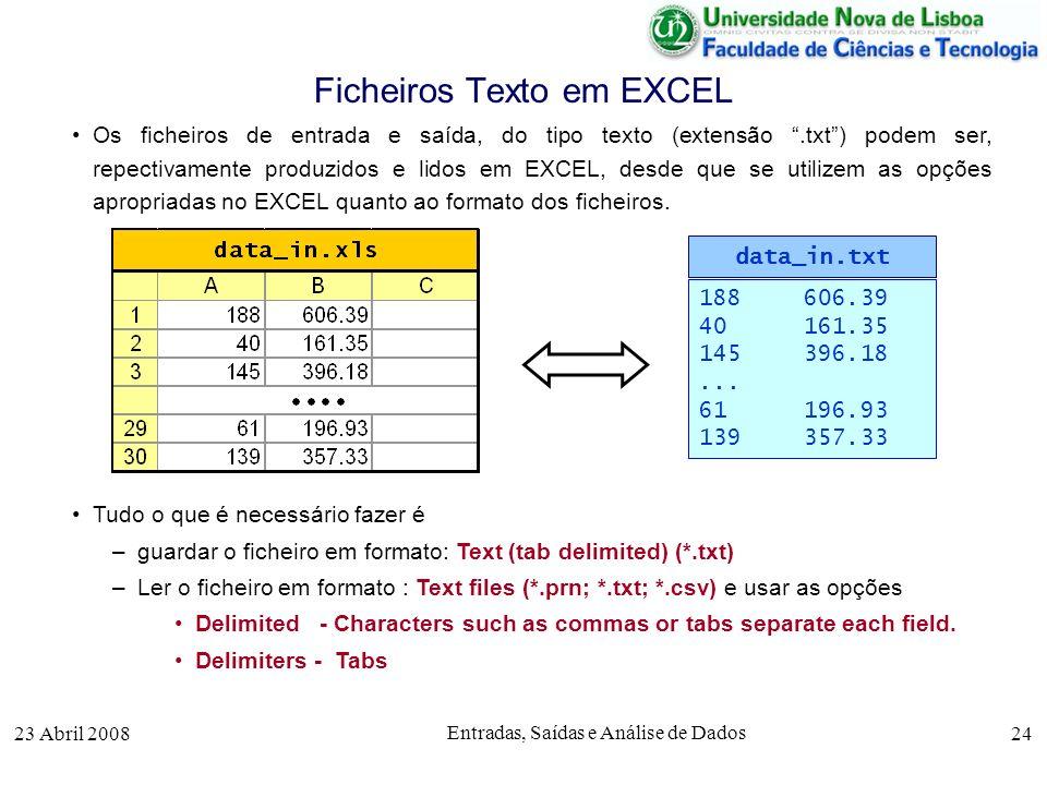 23 Abril 2008 Entradas, Saídas e Análise de Dados 24 Os ficheiros de entrada e saída, do tipo texto (extensão.txt) podem ser, repectivamente produzidos e lidos em EXCEL, desde que se utilizem as opções apropriadas no EXCEL quanto ao formato dos ficheiros.