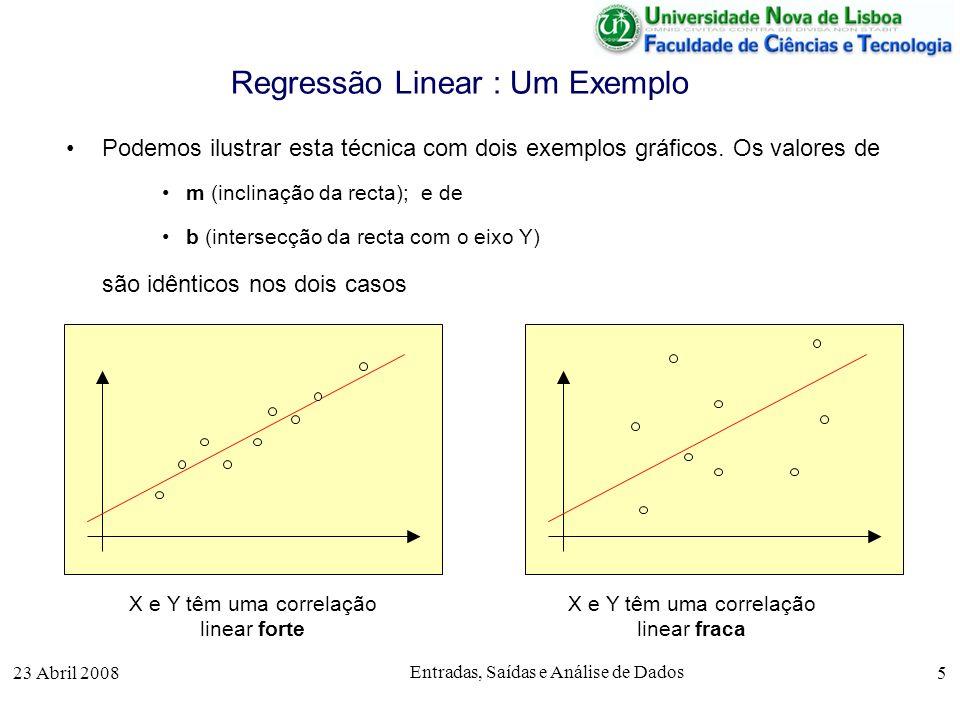 23 Abril 2008 Entradas, Saídas e Análise de Dados 5 Regressão Linear : Um Exemplo Podemos ilustrar esta técnica com dois exemplos gráficos.