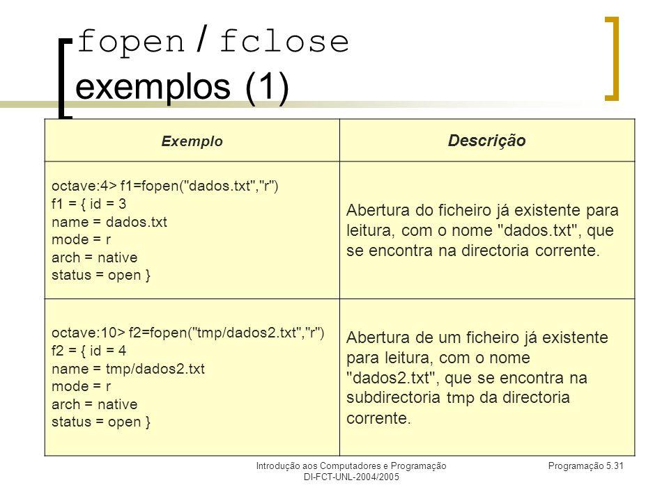 Introdução aos Computadores e Programação DI-FCT-UNL-2004/2005 Programação 5.31 fopen / fclose exemplos (1) Exemplo Descrição octave:4> f1=fopen( dados.txt , r ) f1 = { id = 3 name = dados.txt mode = r arch = native status = open } Abertura do ficheiro já existente para leitura, com o nome dados.txt , que se encontra na directoria corrente.