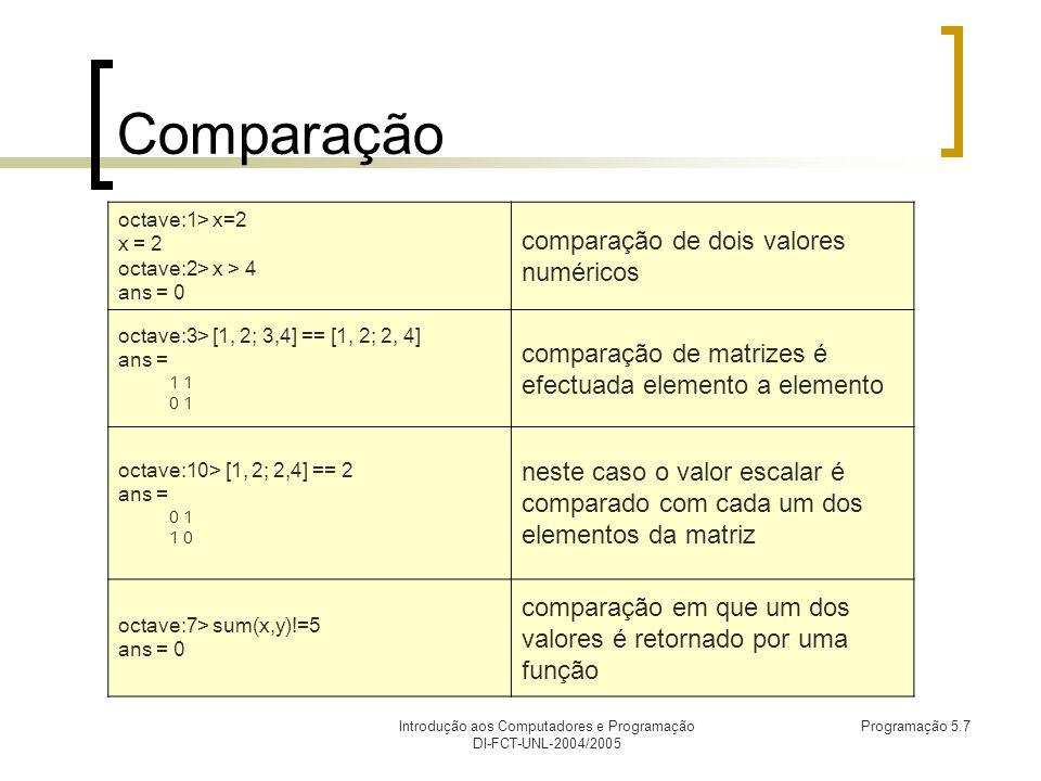 Introdução aos Computadores e Programação DI-FCT-UNL-2004/2005 Programação 5.7 Comparação octave:1> x=2 x = 2 octave:2> x > 4 ans = 0 comparação de dois valores numéricos octave:3> [1, 2; 3,4] == [1, 2; 2, 4] ans = 1 0 1 comparação de matrizes é efectuada elemento a elemento octave:10> [1, 2; 2,4] == 2 ans = 0 1 1 0 neste caso o valor escalar é comparado com cada um dos elementos da matriz octave:7> sum(x,y)!=5 ans = 0 comparação em que um dos valores é retornado por uma função