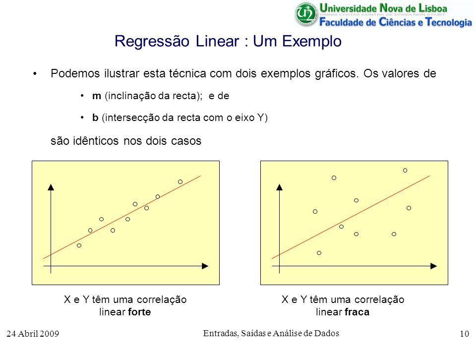 24 Abril 2009 Entradas, Saídas e Análise de Dados 10 Regressão Linear : Um Exemplo Podemos ilustrar esta técnica com dois exemplos gráficos. Os valore
