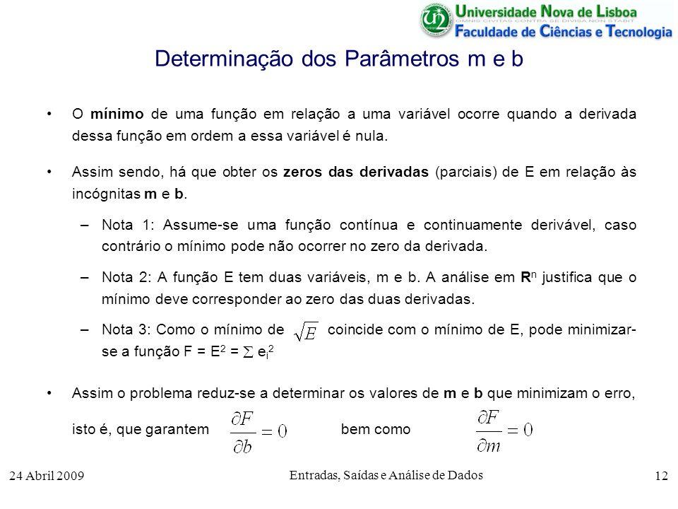 24 Abril 2009 Entradas, Saídas e Análise de Dados 12 Determinação dos Parâmetros m e b O mínimo de uma função em relação a uma variável ocorre quando