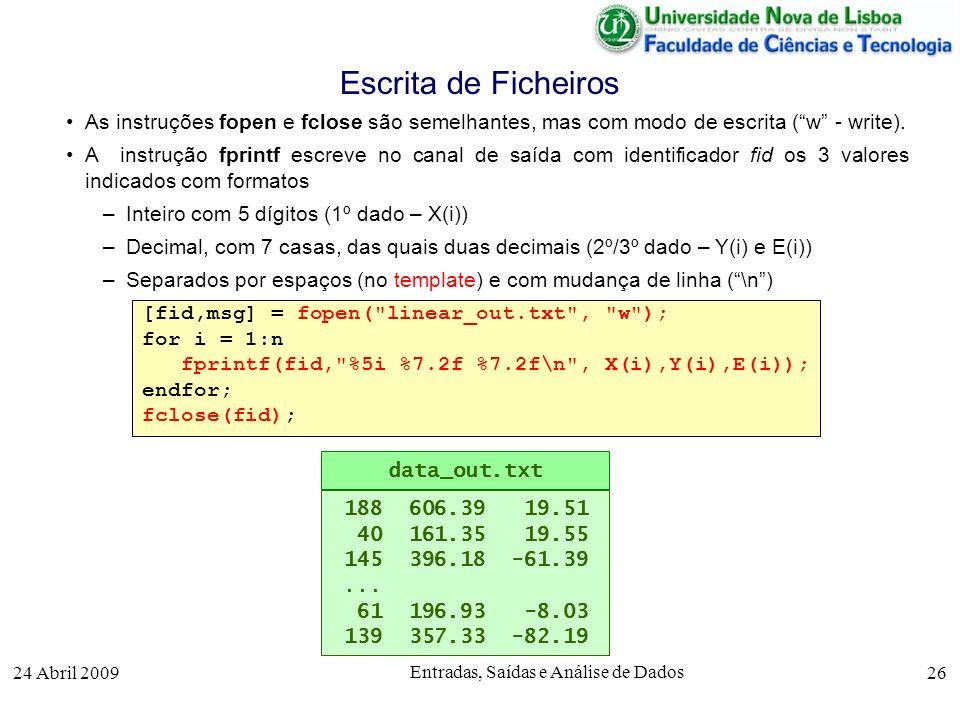 24 Abril 2009 Entradas, Saídas e Análise de Dados 26 As instruções fopen e fclose são semelhantes, mas com modo de escrita (w - write). A instrução fp