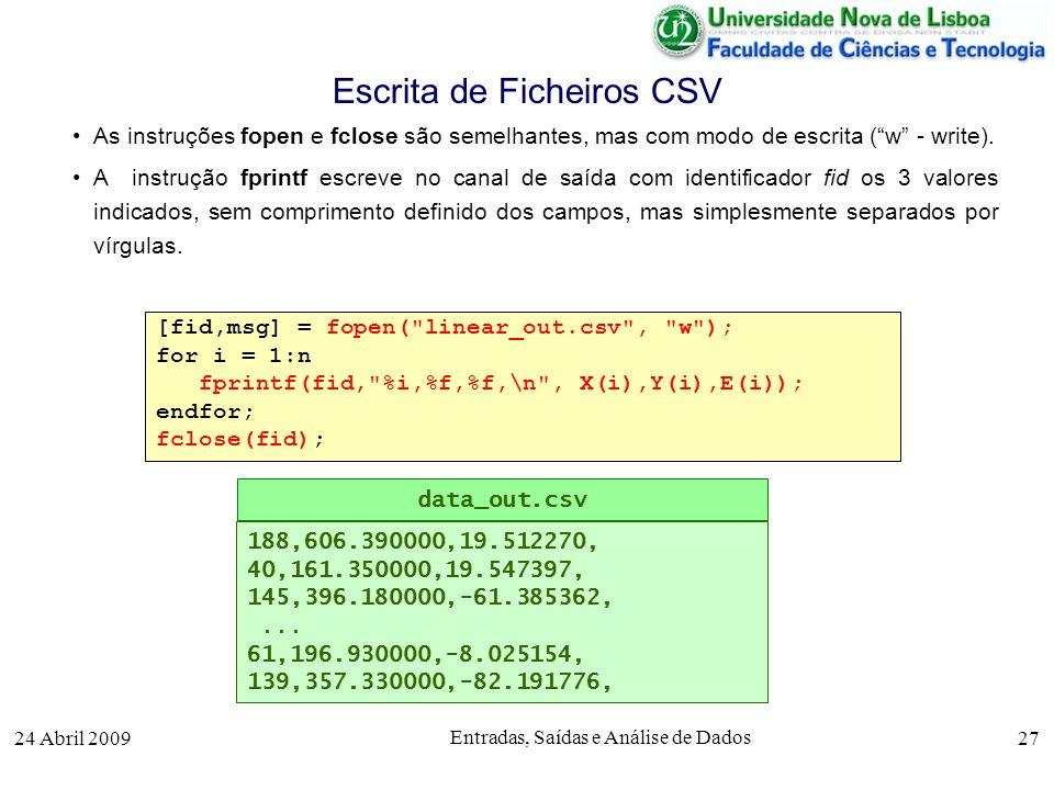 24 Abril 2009 Entradas, Saídas e Análise de Dados 27 As instruções fopen e fclose são semelhantes, mas com modo de escrita (w - write). A instrução fp