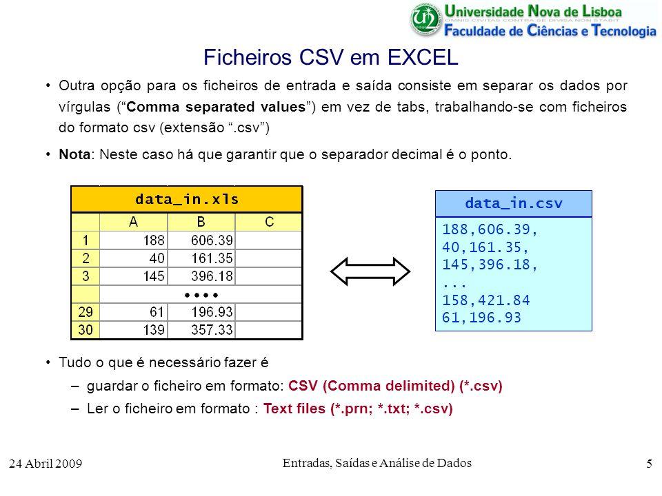 24 Abril 2009 Entradas, Saídas e Análise de Dados 5 Outra opção para os ficheiros de entrada e saída consiste em separar os dados por vírgulas (Comma