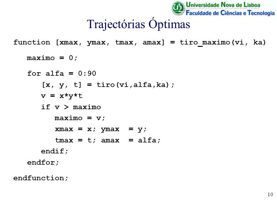 10 Trajectórias Óptimas function [xmax, ymax, tmax, amax] = tiro_maximo(vi, ka) maximo = 0; for alfa = 0:90 [x, y, t] = tiro(vi,alfa,ka); v = x*y*t if