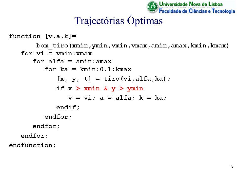 12 Trajectórias Óptimas function [v,a,k]= bom_tiro(xmin,ymin,vmin,vmax,amin,amax,kmin,kmax) for vi = vmin:vmax for alfa = amin:amax for ka = kmin:0.1: