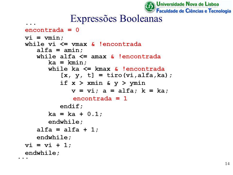 14 Expressões Booleanas... encontrada = 0 vi = vmin; while vi <= vmax & !encontrada alfa = amin; while alfa <= amax & !encontrada ka = kmin; while ka