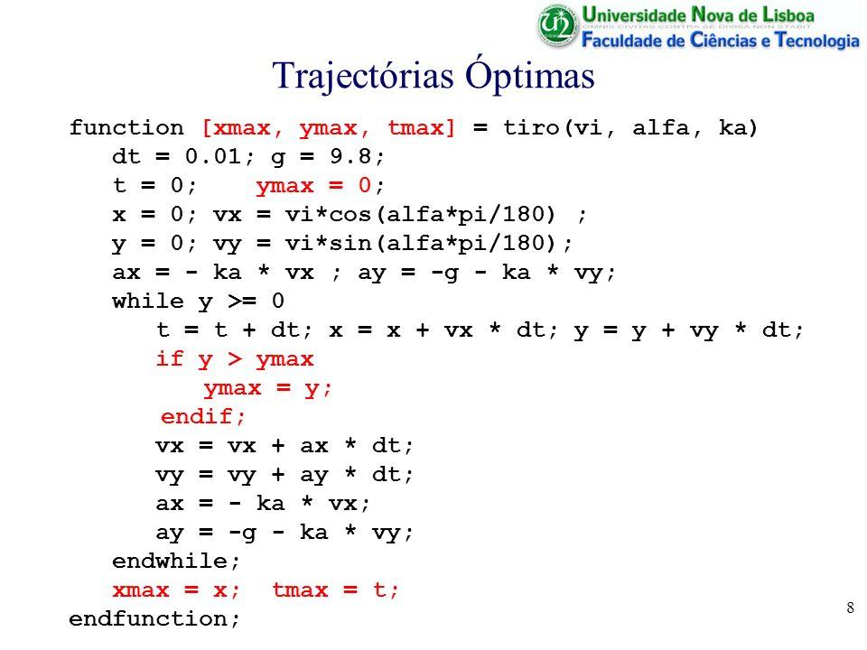 8 Trajectórias Óptimas function [xmax, ymax, tmax] = tiro(vi, alfa, ka) dt = 0.01; g = 9.8; t = 0; ymax = 0; x = 0; vx = vi*cos(alfa*pi/180) ; y = 0;