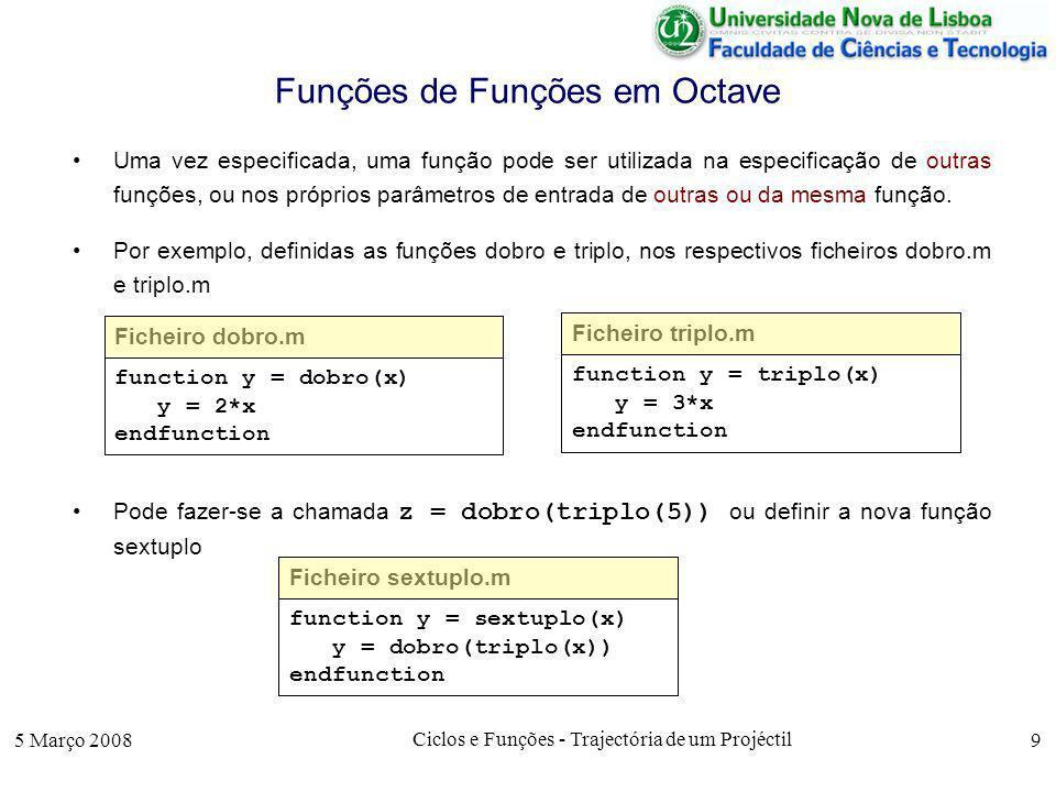 5 Março 2008 Ciclos e Funções - Trajectória de um Projéctil 9 Funções de Funções em Octave Uma vez especificada, uma função pode ser utilizada na especificação de outras funções, ou nos próprios parâmetros de entrada de outras ou da mesma função.