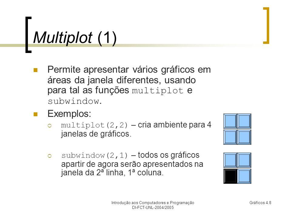 Introdução aos Computadores e Programação DI-FCT-UNL-2004/2005 Gráficos 4.9 Multiplot (2) octave:93> multiplot(2,2) octave:94> subwindow(1,1) octave:95> xlabel( x, radianos ) octave:96> ylabel( sin(x) ) octave:97> title( G1 ) octave:98> plot(x,y1) octave:99> subwindow(2,2) octave:100> ylabel( cos(x) ) octave:101> title( G2 ) octave:102> plot(x,y2) octave:103> subwindow(1,2) octave:104> >plot(x,x.*x) octave:105> subwindow(2,1) octave:106> plot(x,sqrt(x))