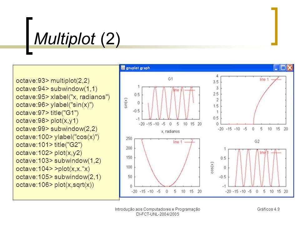 Introdução aos Computadores e Programação DI-FCT-UNL-2004/2005 Gráficos 4.10 Gráficos 3D octave:30> clearplot octave:31> x = -10:0.5:10; octave:32> [X,Y]=meshdom(x,x); octave:33> hold on octave:34> grid octave:35> mesh(X,Y,-sqrt(X.^2+Y.^2)*5+40) octave:36> mesh(X,Y,X.^2+Y.^2)
