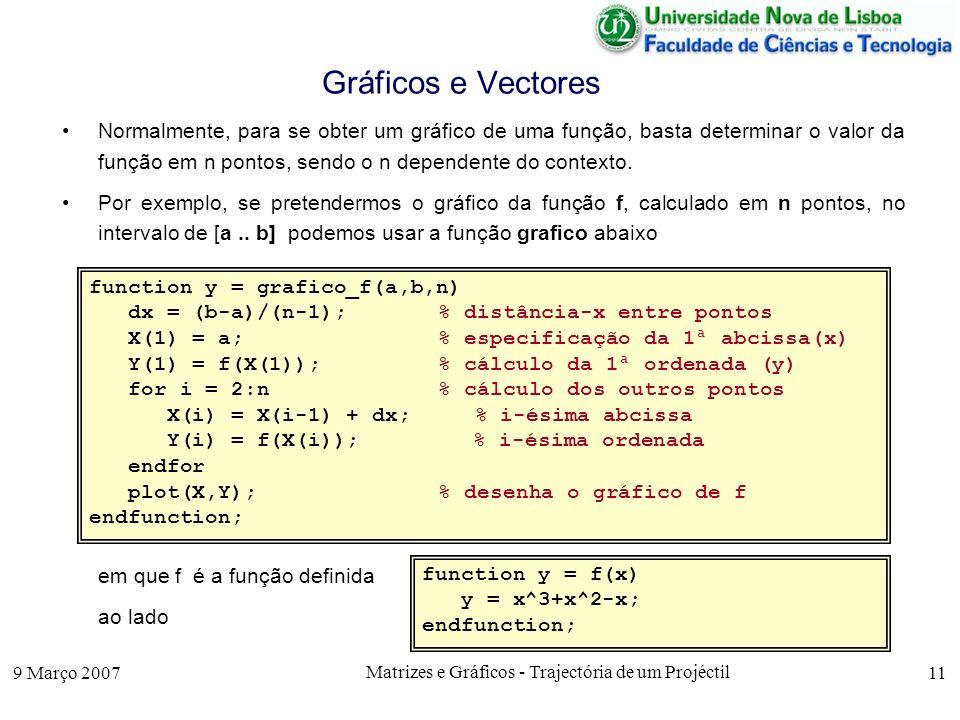 9 Março 2007 Matrizes e Gráficos - Trajectória de um Projéctil 11 Gráficos e Vectores Normalmente, para se obter um gráfico de uma função, basta determinar o valor da função em n pontos, sendo o n dependente do contexto.