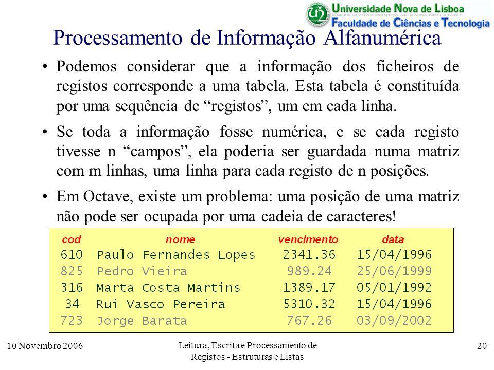 10 Novembro 2006 Leitura, Escrita e Processamento de Registos - Estruturas e Listas 20 Processamento de Informação Alfanumérica Podemos considerar que a informação dos ficheiros de registos corresponde a uma tabela.
