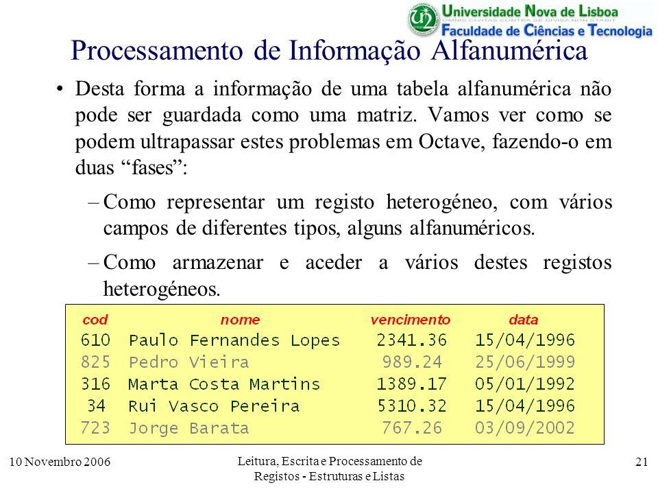10 Novembro 2006 Leitura, Escrita e Processamento de Registos - Estruturas e Listas 21 Processamento de Informação Alfanumérica Desta forma a informação de uma tabela alfanumérica não pode ser guardada como uma matriz.