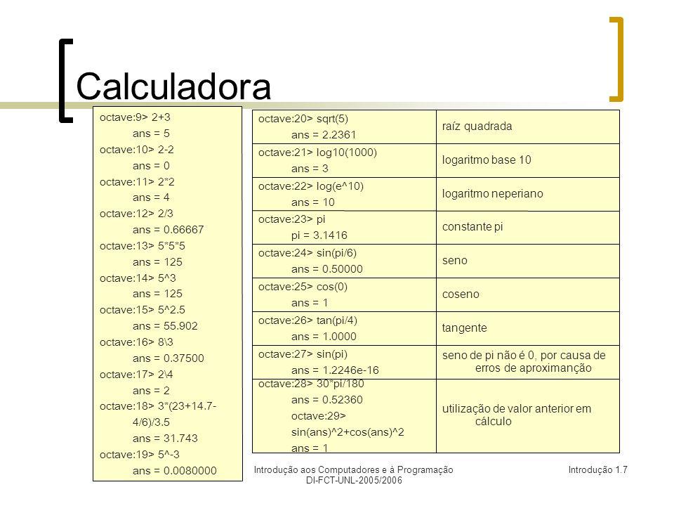 Introdução aos Computadores e à Programação DI-FCT-UNL-2005/2006 Introdução 1.8 Exercícios Propostos Estudo das funcionalidades Calculadora: Log base 10 log10(x) Log neperiano (base e) log(x) Raiz Quadrada sqrt(x) Seno sin(x) Co-seno cos(x) Tangente tan(x) Utilização da Função ans