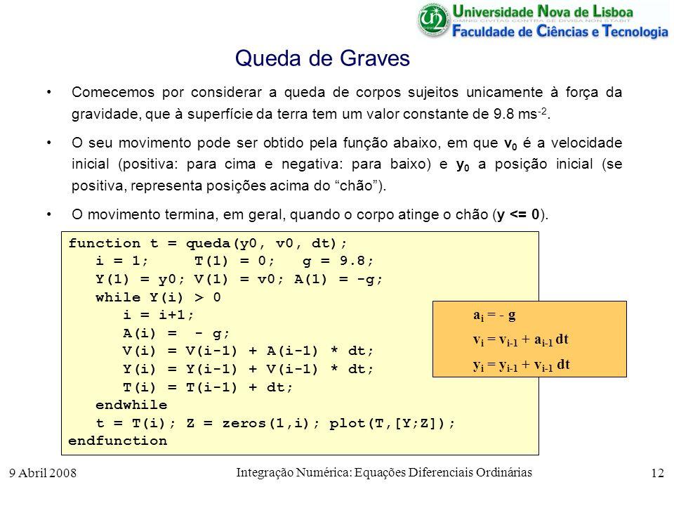 9 Abril 2008 Integração Numérica: Equações Diferenciais Ordinárias 12 Queda de Graves Comecemos por considerar a queda de corpos sujeitos unicamente à