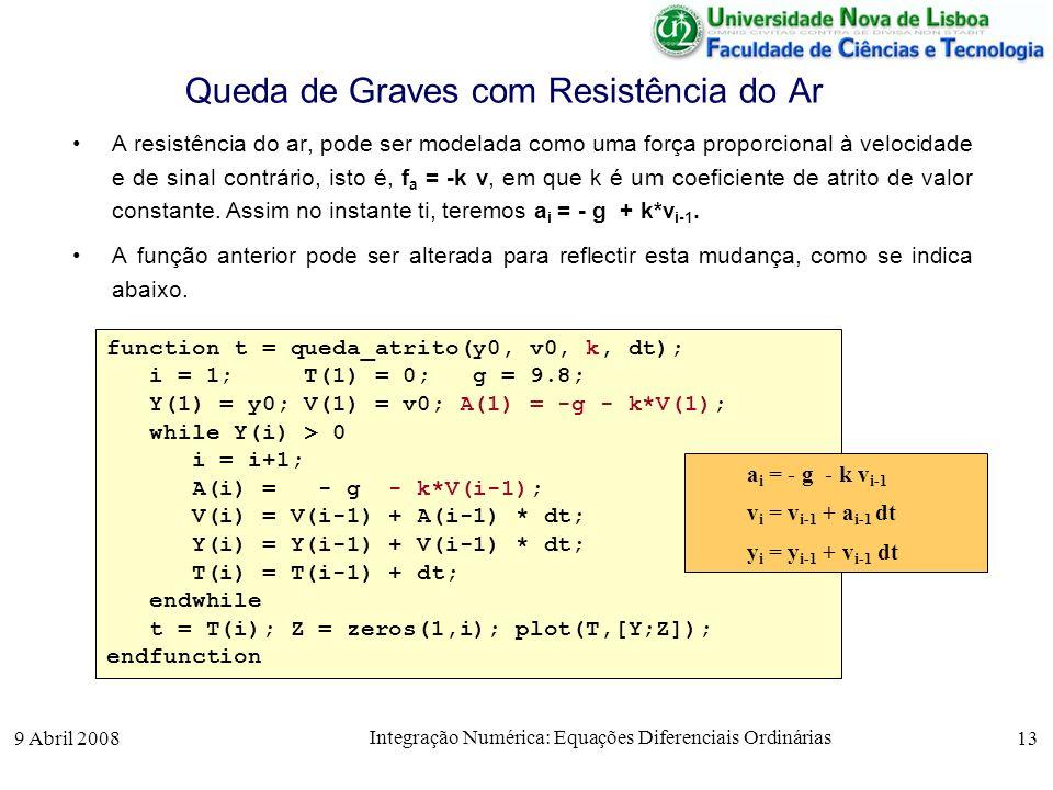 9 Abril 2008 Integração Numérica: Equações Diferenciais Ordinárias 13 Queda de Graves com Resistência do Ar A resistência do ar, pode ser modelada com