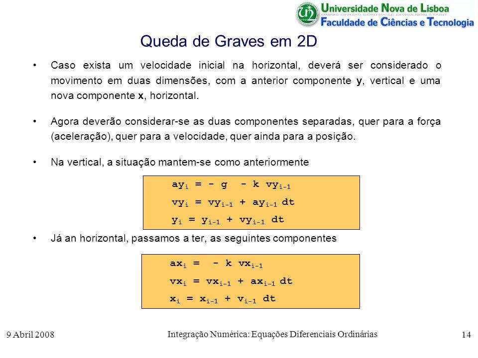 9 Abril 2008 Integração Numérica: Equações Diferenciais Ordinárias 14 Queda de Graves em 2D Caso exista um velocidade inicial na horizontal, deverá se