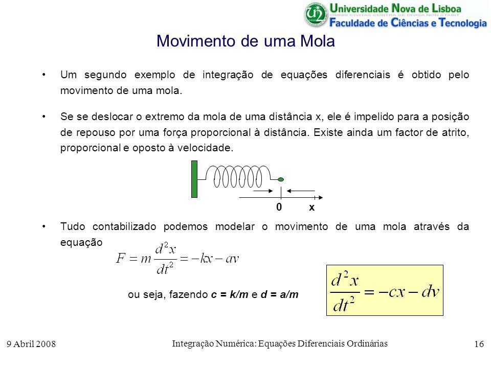 9 Abril 2008 Integração Numérica: Equações Diferenciais Ordinárias 16 Movimento de uma Mola Um segundo exemplo de integração de equações diferenciais