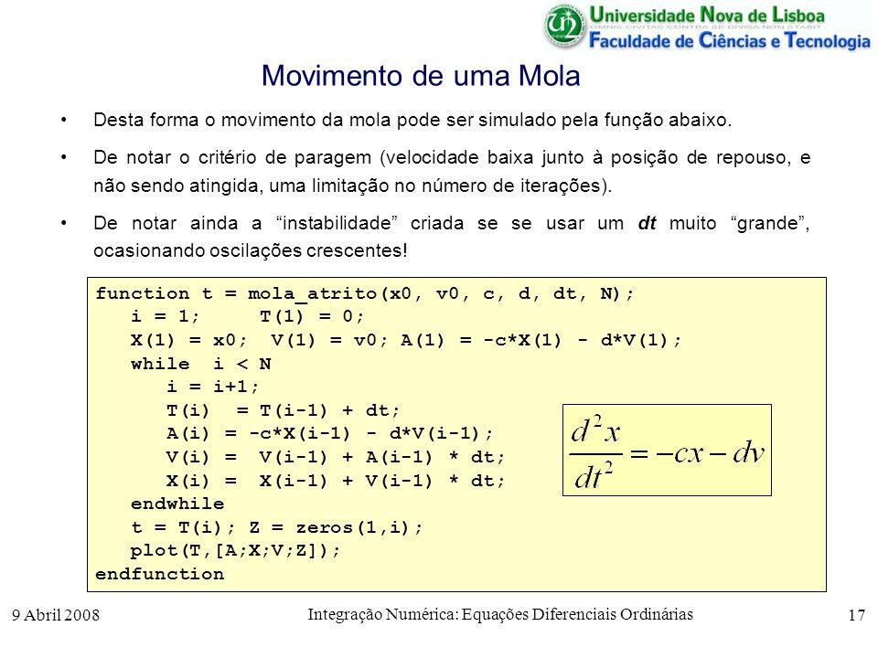 9 Abril 2008 Integração Numérica: Equações Diferenciais Ordinárias 17 Movimento de uma Mola Desta forma o movimento da mola pode ser simulado pela fun