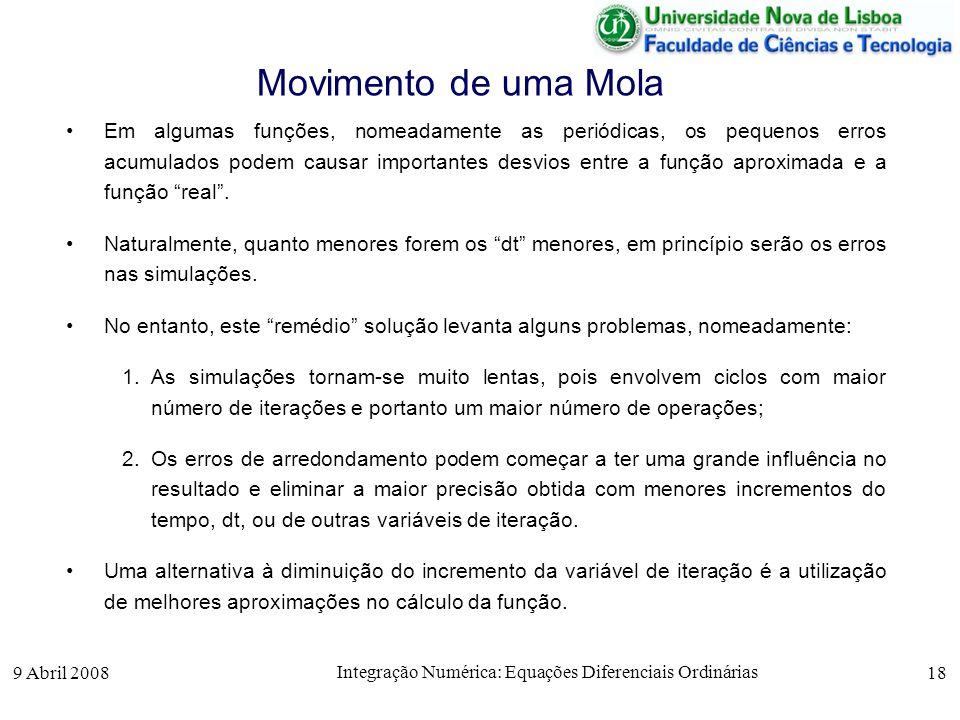 9 Abril 2008 Integração Numérica: Equações Diferenciais Ordinárias 18 Movimento de uma Mola Em algumas funções, nomeadamente as periódicas, os pequeno