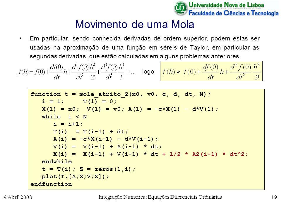 9 Abril 2008 Integração Numérica: Equações Diferenciais Ordinárias 19 Movimento de uma Mola Em particular, sendo conhecida derivadas de ordem superior