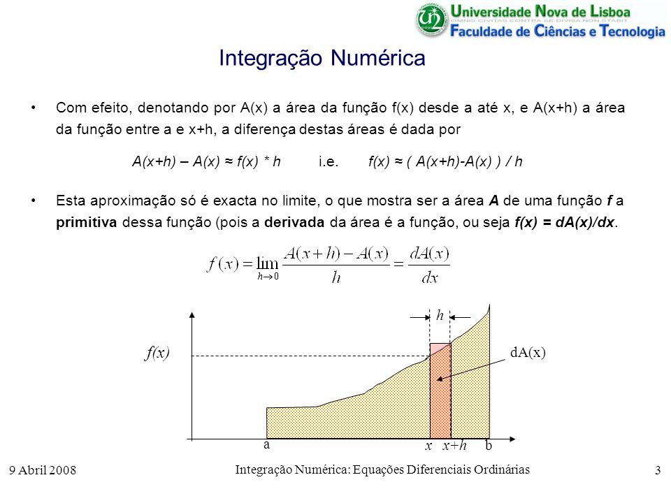 9 Abril 2008 Integração Numérica: Equações Diferenciais Ordinárias 3 Integração Numérica Com efeito, denotando por A(x) a área da função f(x) desde a