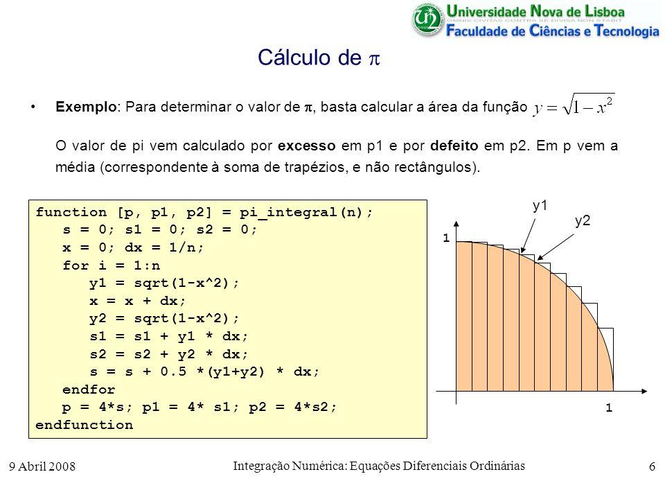9 Abril 2008 Integração Numérica: Equações Diferenciais Ordinárias 6 Cálculo de Exemplo: Para determinar o valor de, basta calcular a área da função O