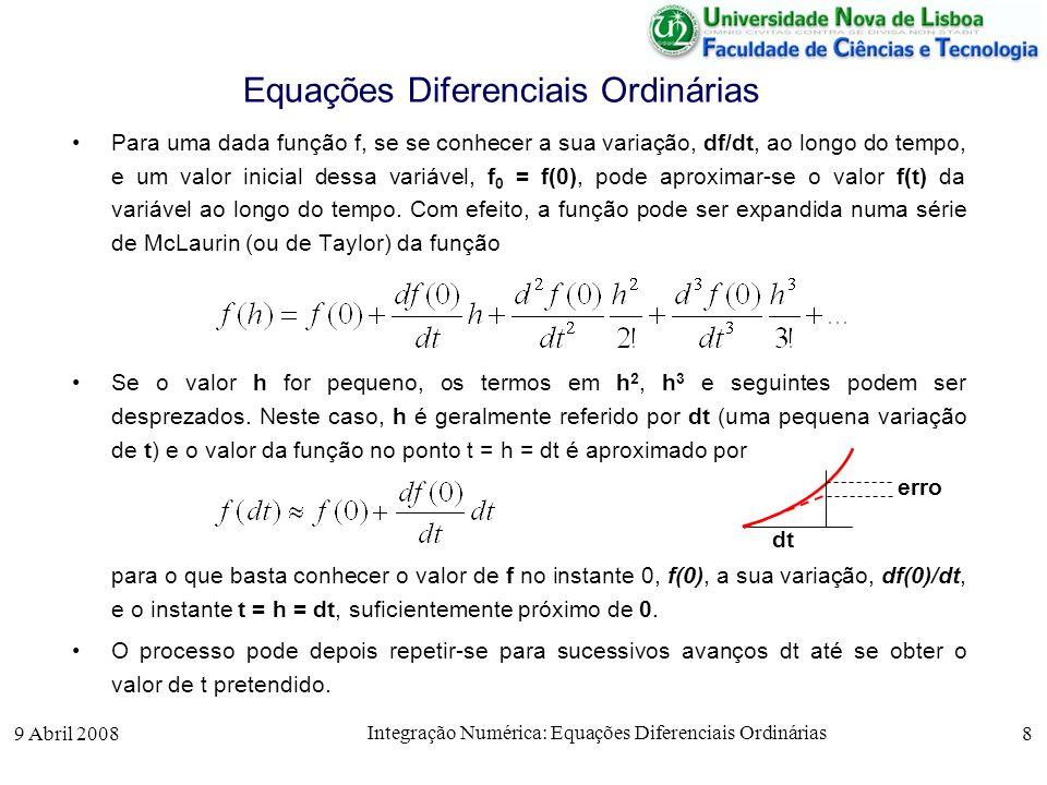 9 Abril 2008 Integração Numérica: Equações Diferenciais Ordinárias 8 Equações Diferenciais Ordinárias Para uma dada função f, se se conhecer a sua var