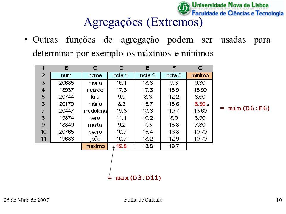 25 de Maio de 2007 Folha de Cálculo 10 Agregações (Extremos) Outras funções de agregação podem ser usadas para determinar por exemplo os máximos e mín