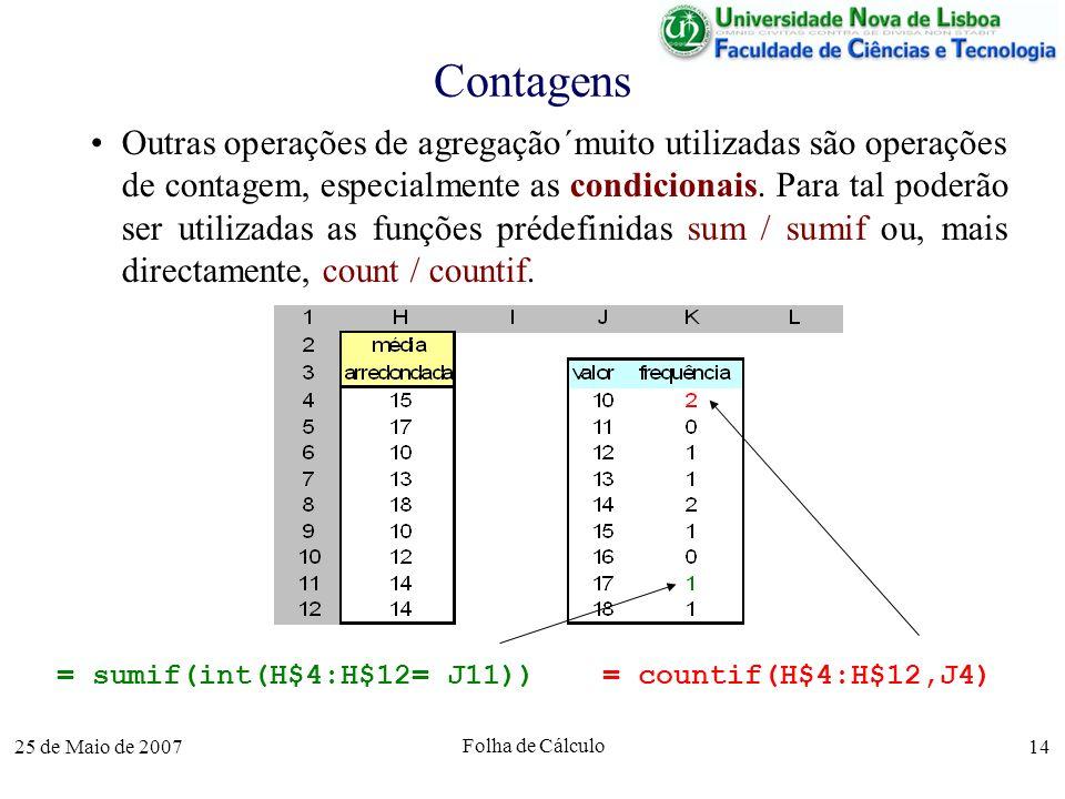 25 de Maio de 2007 Folha de Cálculo 14 Contagens Outras operações de agregação´muito utilizadas são operações de contagem, especialmente as condiciona