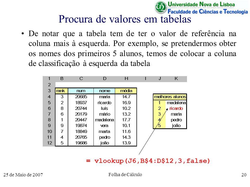 25 de Maio de 2007 Folha de Cálculo 20 Procura de valores em tabelas De notar que a tabela tem de ter o valor de referência na coluna mais à esquerda.