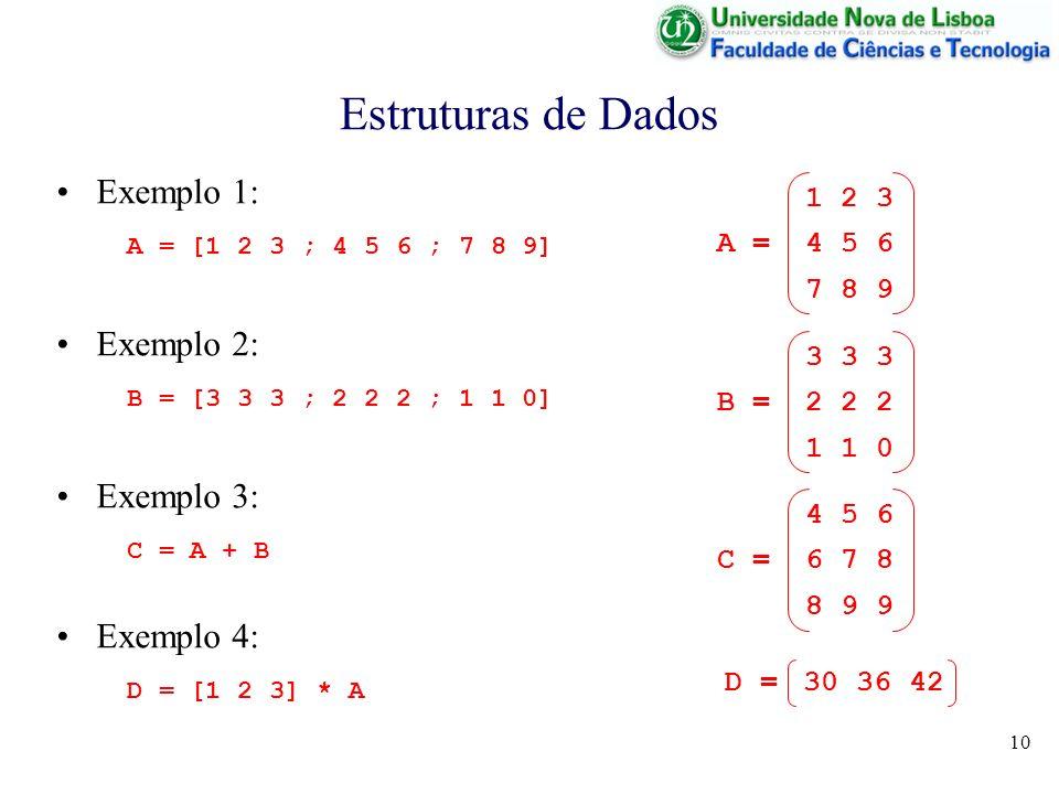 10 Estruturas de Dados Exemplo 1: A = [1 2 3 ; 4 5 6 ; 7 8 9] Exemplo 2: B = [3 3 3 ; 2 2 2 ; 1 1 0] Exemplo 3: C = A + B Exemplo 4: D = [1 2 3] * A 1