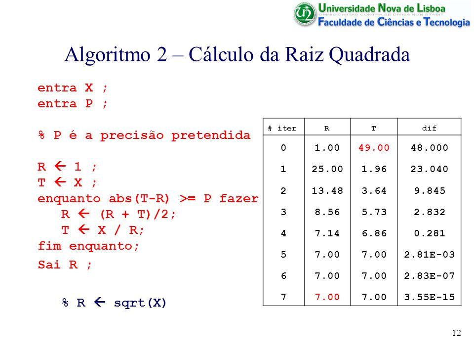12 Algoritmo 2 – Cálculo da Raiz Quadrada # iterRTdif 01.0049.0048.000 125.001.9623.040 213.483.649.845 38.565.732.832 47.146.860.281 57.00 2.81E-03 67.00 2.83E-07 77.00 3.55E-15 entra X ; entra P ; % P é a precisão pretendida R 1 ; T X ; enquanto abs(T-R) >= P fazer R (R + T)/2; T X / R; fim enquanto; Sai R ; % R sqrt(X)