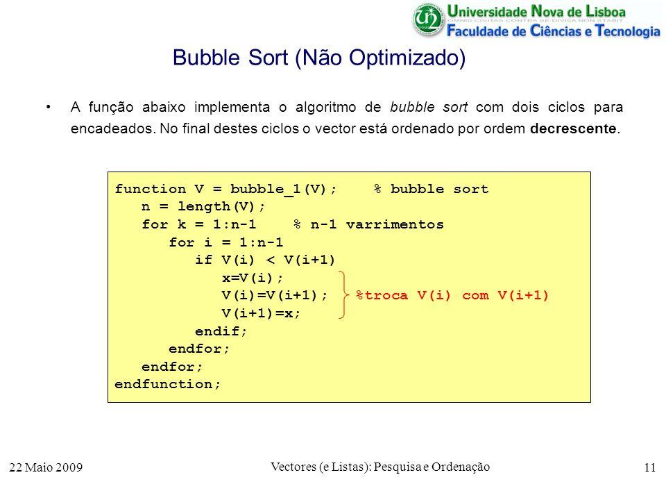 22 Maio 2009 Vectores (e Listas): Pesquisa e Ordenação 11 Bubble Sort (Não Optimizado) A função abaixo implementa o algoritmo de bubble sort com dois