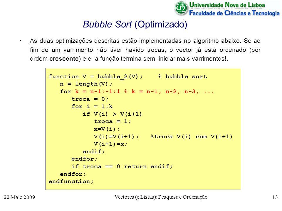 22 Maio 2009 Vectores (e Listas): Pesquisa e Ordenação 13 Bubble Sort (Optimizado) As duas optimizações descritas estão implementadas no algoritmo aba
